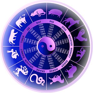 horoscopo chino 300X300